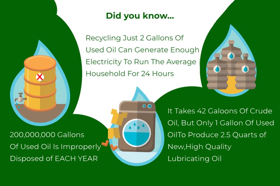 Did You Know These Facts About Waste Oil